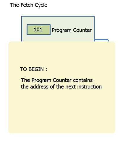 Ocr ict a2 coursework help